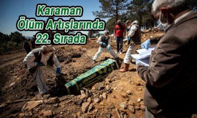 Karaman ölüm artışlarında Türkiye'de 22. sırada