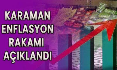 Karaman'ın enflasyon rakamı açıklandı!