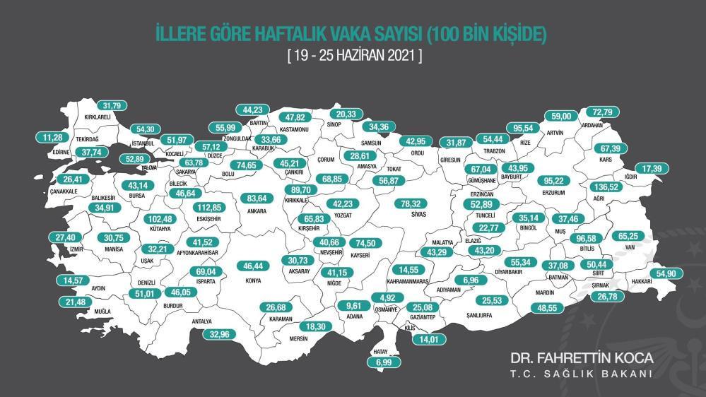 SON DAKİKA Karaman'da vaka sayısı açıklandı